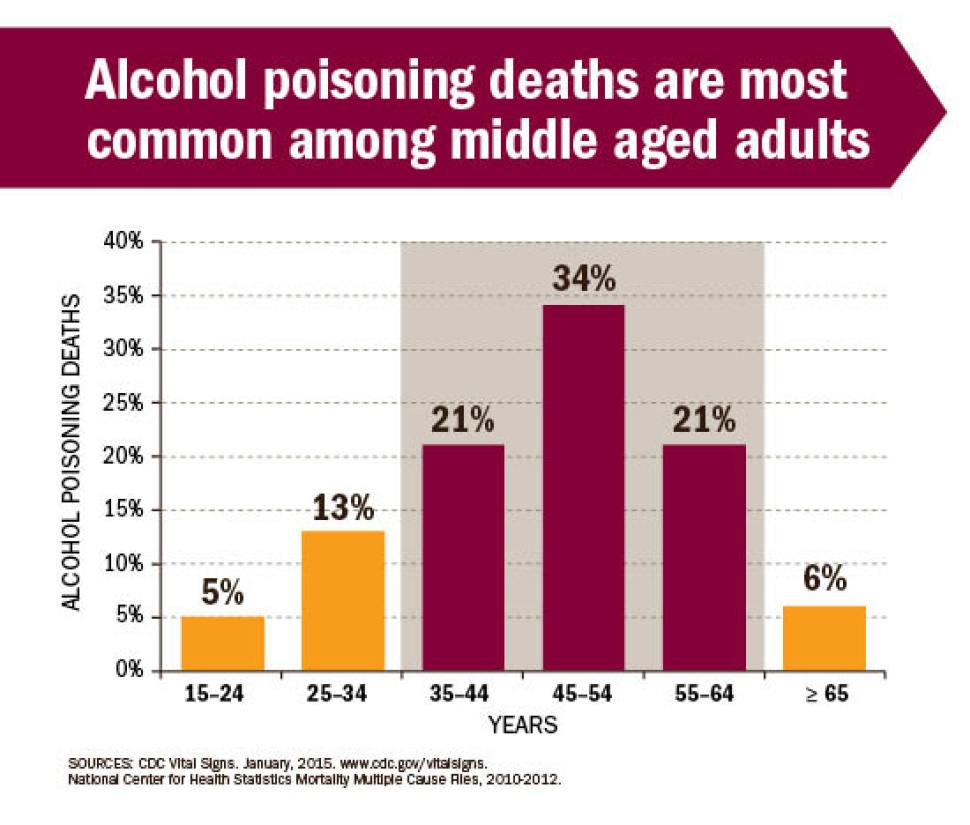 alcohol-poisoning-deaths