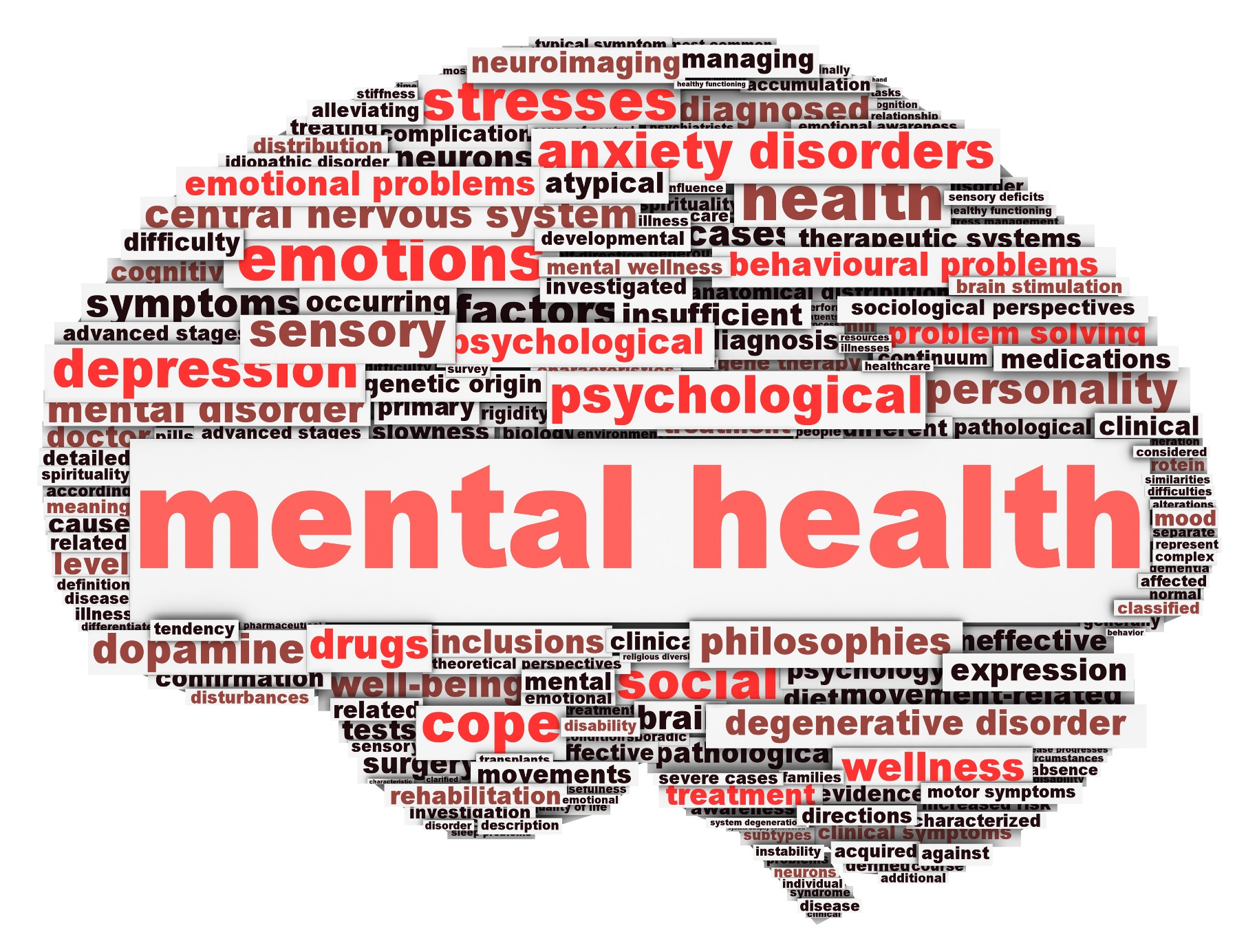 Image result for What Is Mental Health?